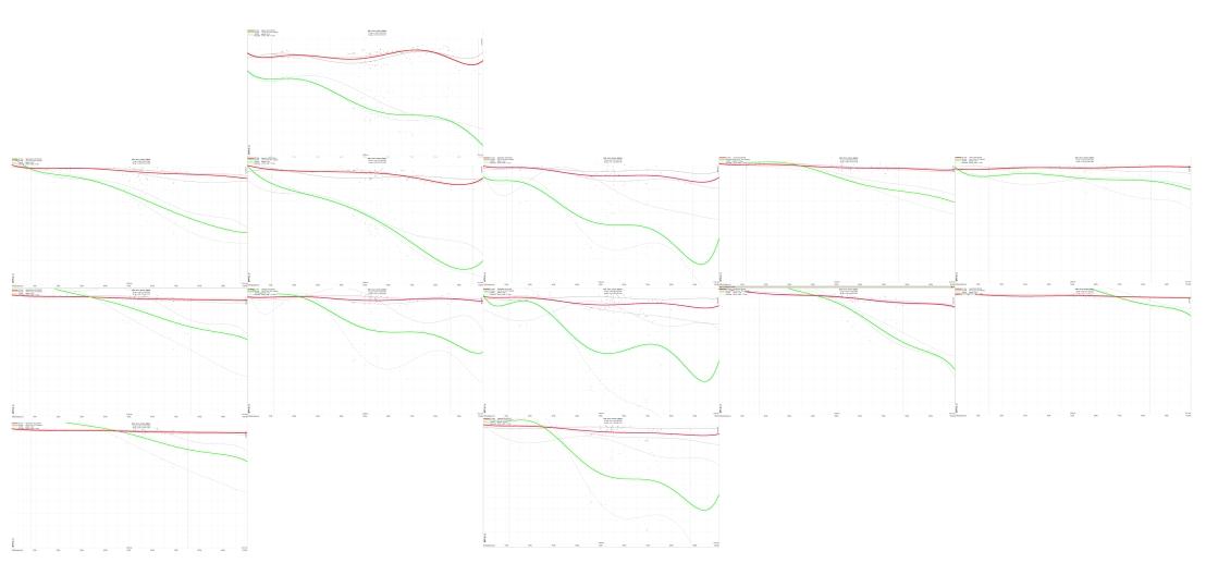 SIgma30mmMTFGraphs